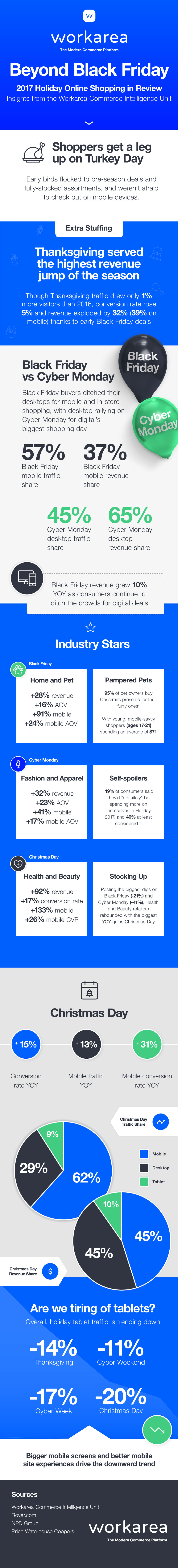 2018-4-054-Holiday-Infographic-Updated